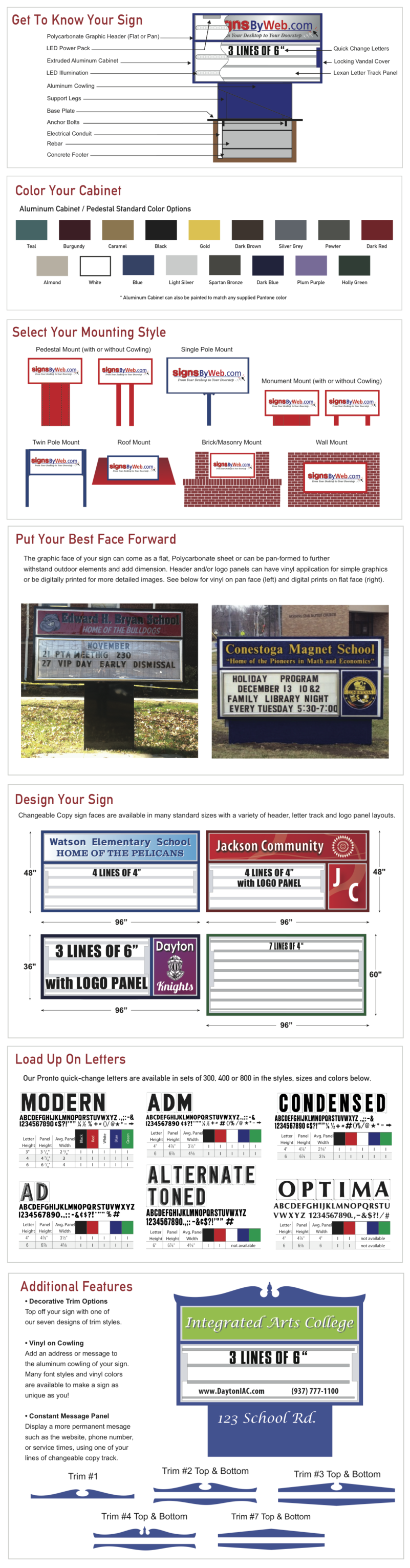 Outdoor Light Public Works Signs Changeable Copy Faces
