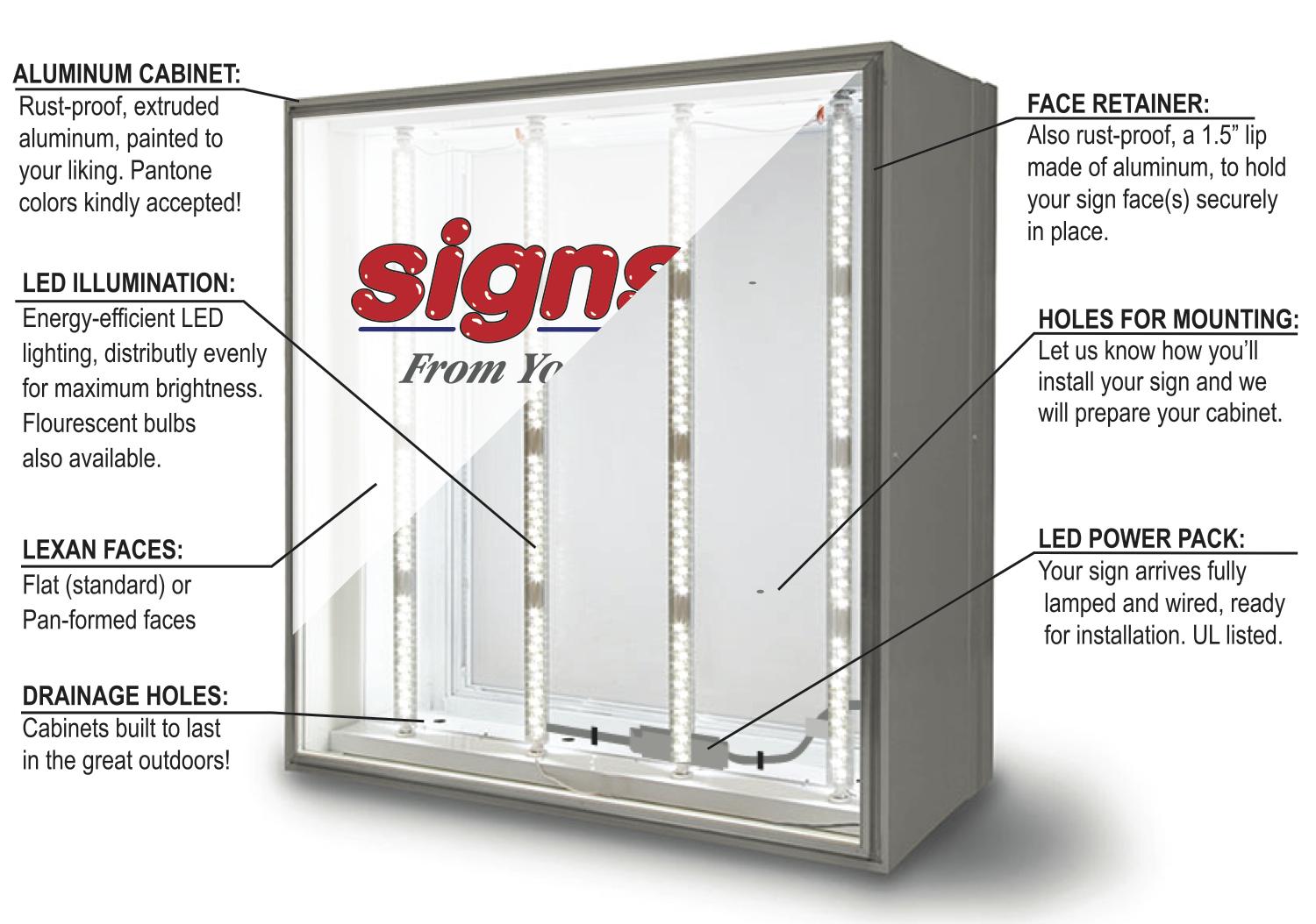 Wiring Diagram Box Sign Online For Signal Lights Cabinet Signs By Web Chevrolet Turn Outdoor Led